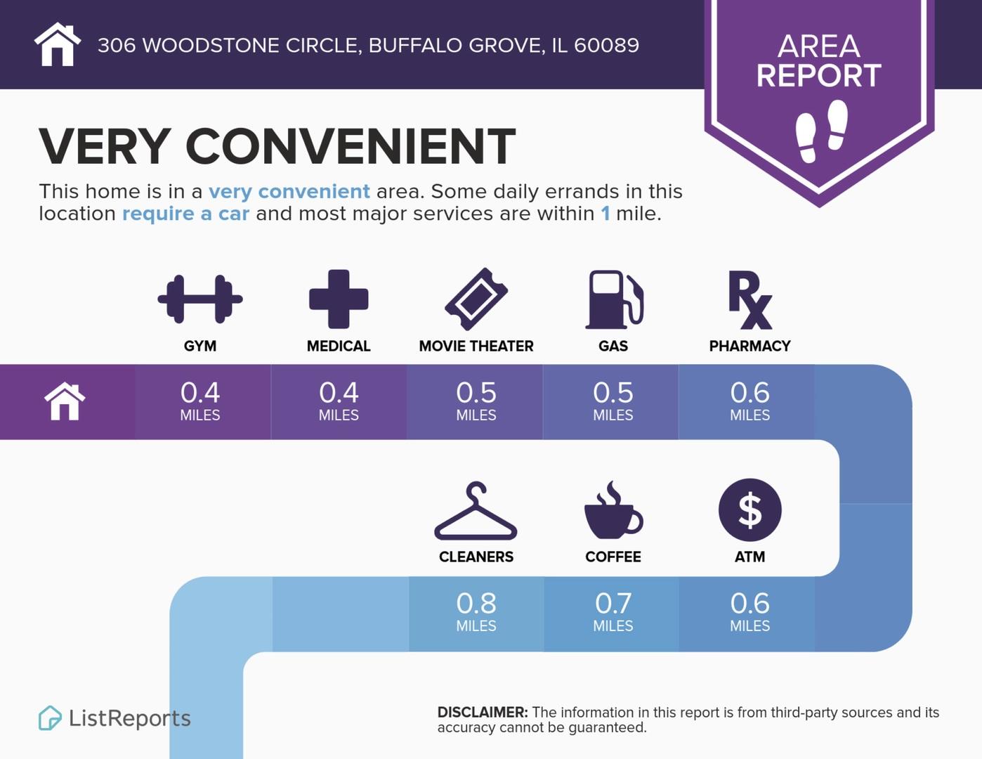 306 Woodstone Circle