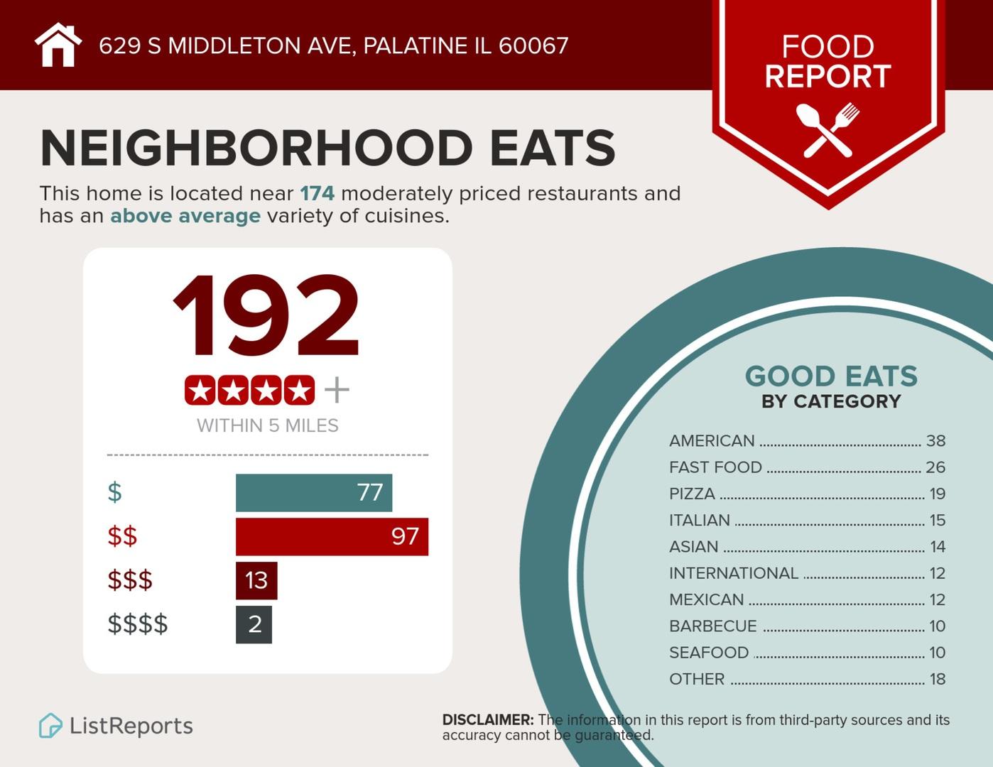 629 S Middleton Avenue